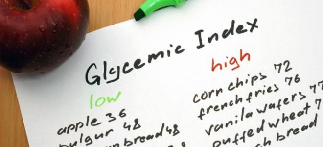 Гликемический индекс для сладкоежек