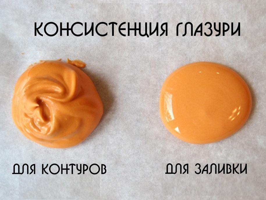 rospis' pryanikov