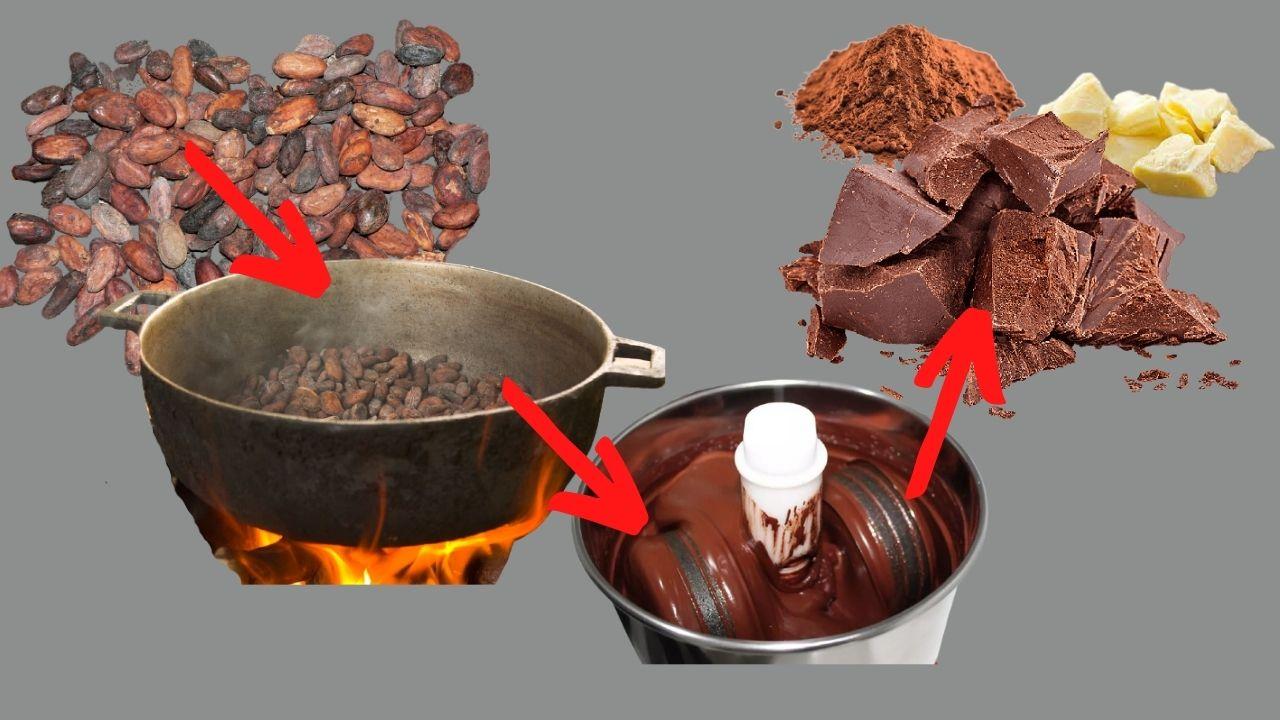 Фото zharka peretirka kakao bobov.